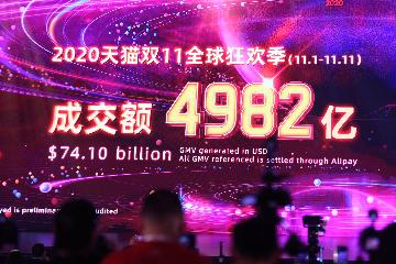 Singles Day sales on Tmall tops 74 bln USD